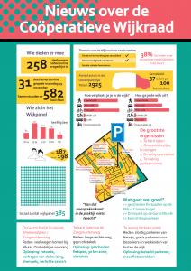 Onderzoek in beeld: Discussie over verkeersveiligheid in de Oosterparkwijk